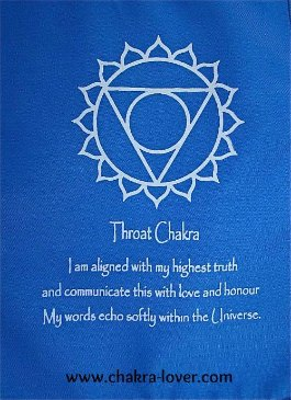Throat-chakra-1